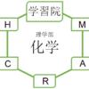 学習院大学理学部の化学を徹底分析 |GMARCHならプロ家庭教師のロジティー