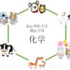 【化学】岡山理科大の入試問題を徹底分析 | 獣医学科ならプロ家庭教師のロジティー
