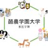 酪農学園大学の獣医学類を徹底分析 | 獣医学科ならプロ家庭教師のロジティー