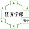 【経済学部】青山学院大学を徹底分析 | 青学ならプロ家庭教師のロジティー